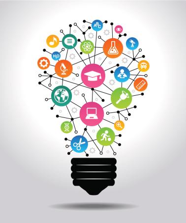 Lyspære som viser samspillet i innovasjonssystemet
