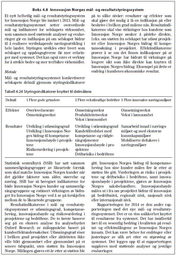 Innovasjon Norges mål- og resultatstyringssystem. Faksimile fra NFDs statsbudsjett 2016